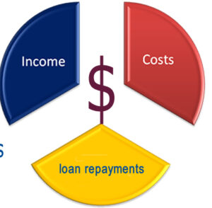 Best Farm and Business Debt Solutions